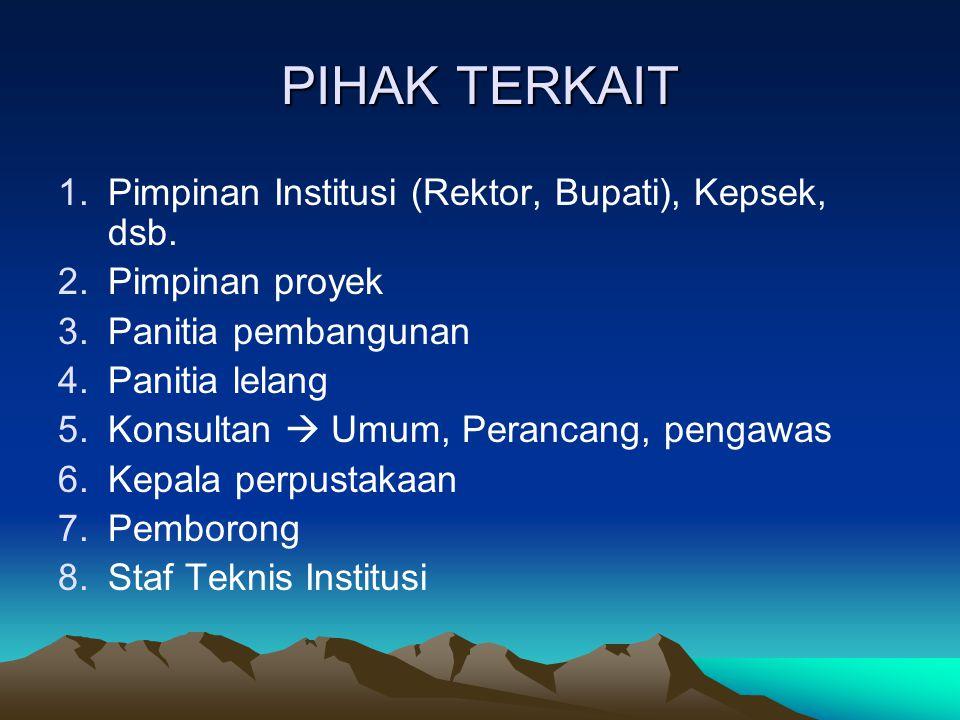 PIHAK TERKAIT Pimpinan Institusi (Rektor, Bupati), Kepsek, dsb.