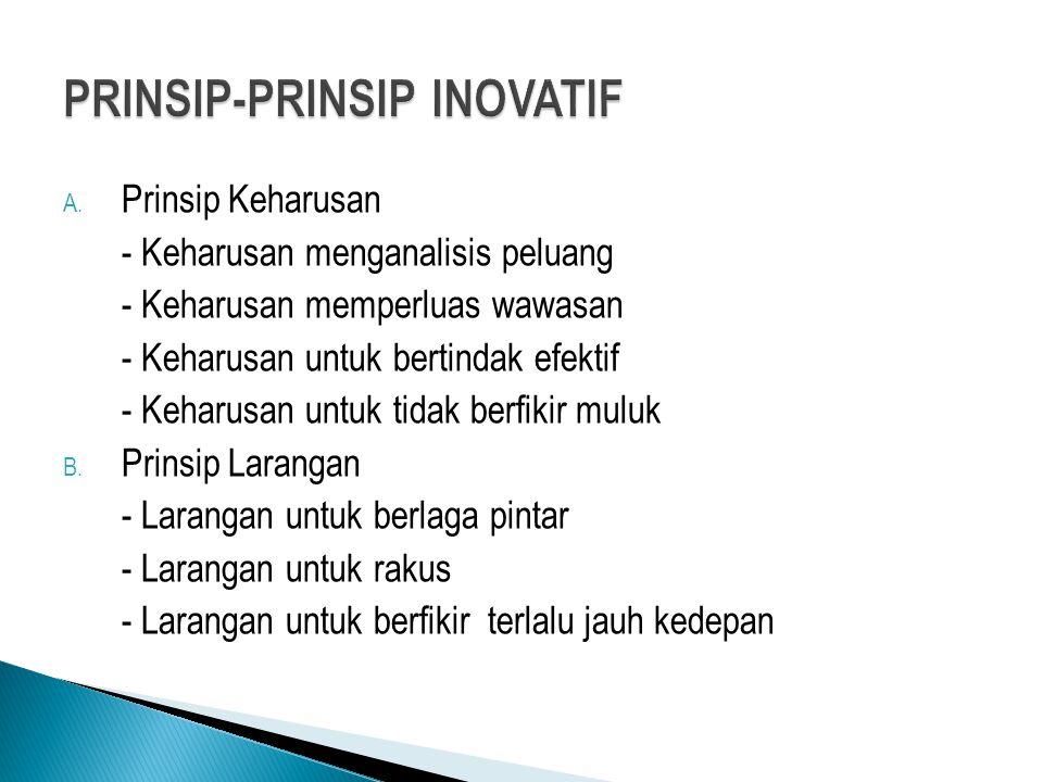 PRINSIP-PRINSIP INOVATIF