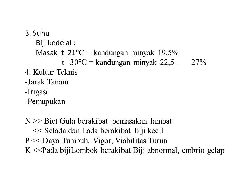 3. Suhu Biji kedelai : Masak t 21°C = kandungan minyak 19,5% t 30°C = kandungan minyak 22,5- 27% 4.