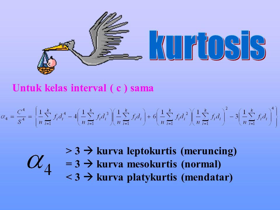 kurtosis Untuk kelas interval ( c ) sama