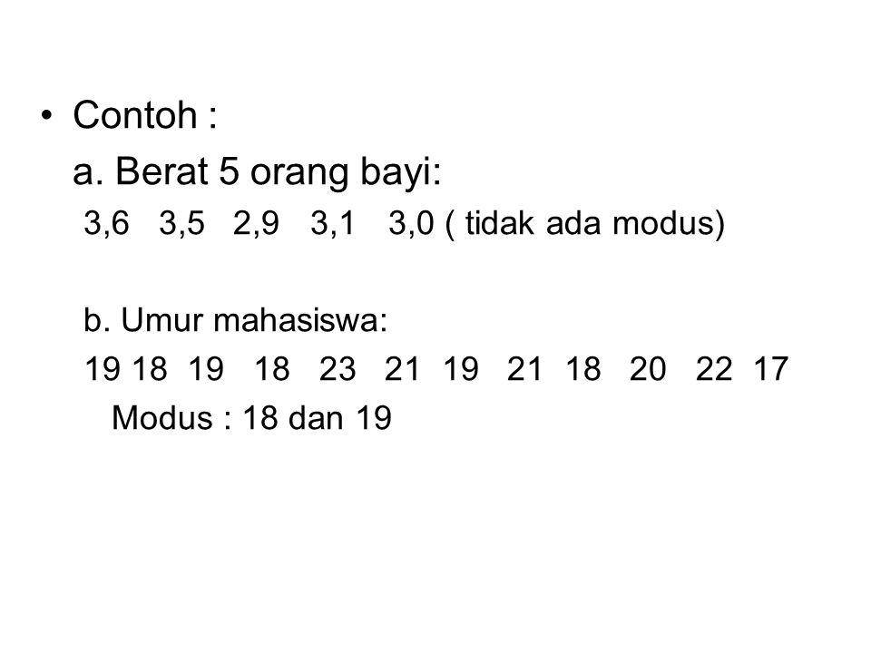 Contoh : a. Berat 5 orang bayi: 3,6 3,5 2,9 3,1 3,0 ( tidak ada modus)