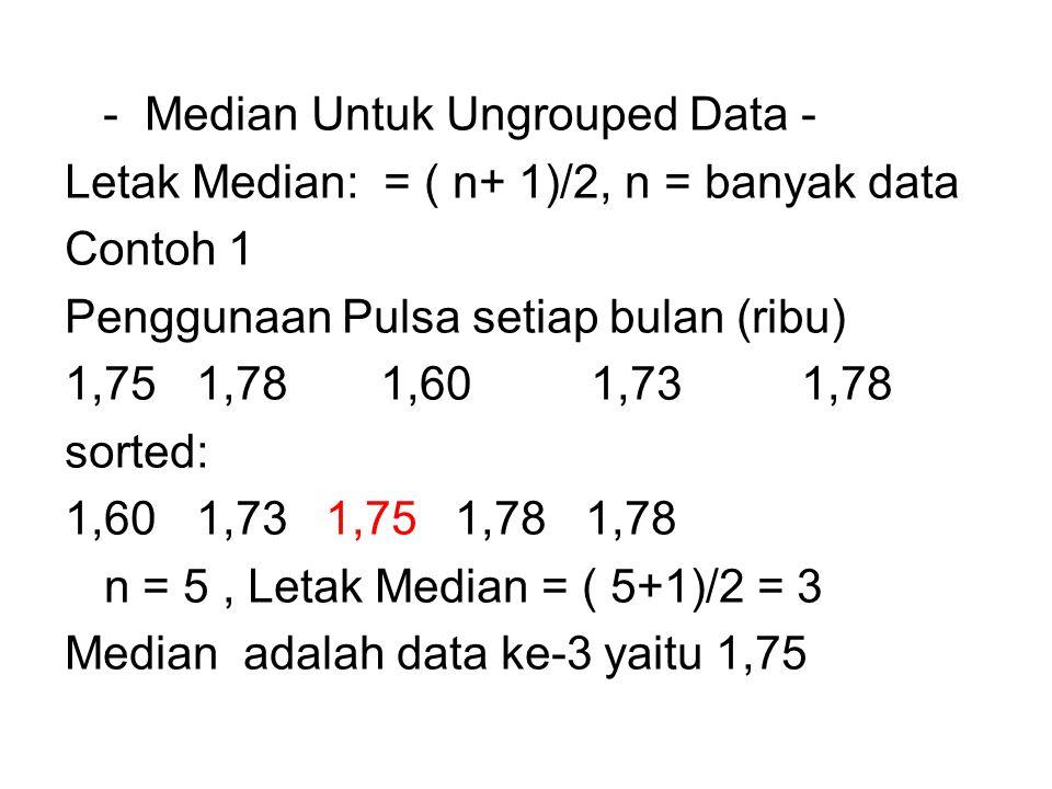 - Median Untuk Ungrouped Data -