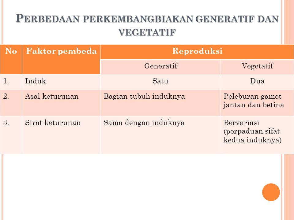 Perbedaan perkembangbiakan generatif dan vegetatif