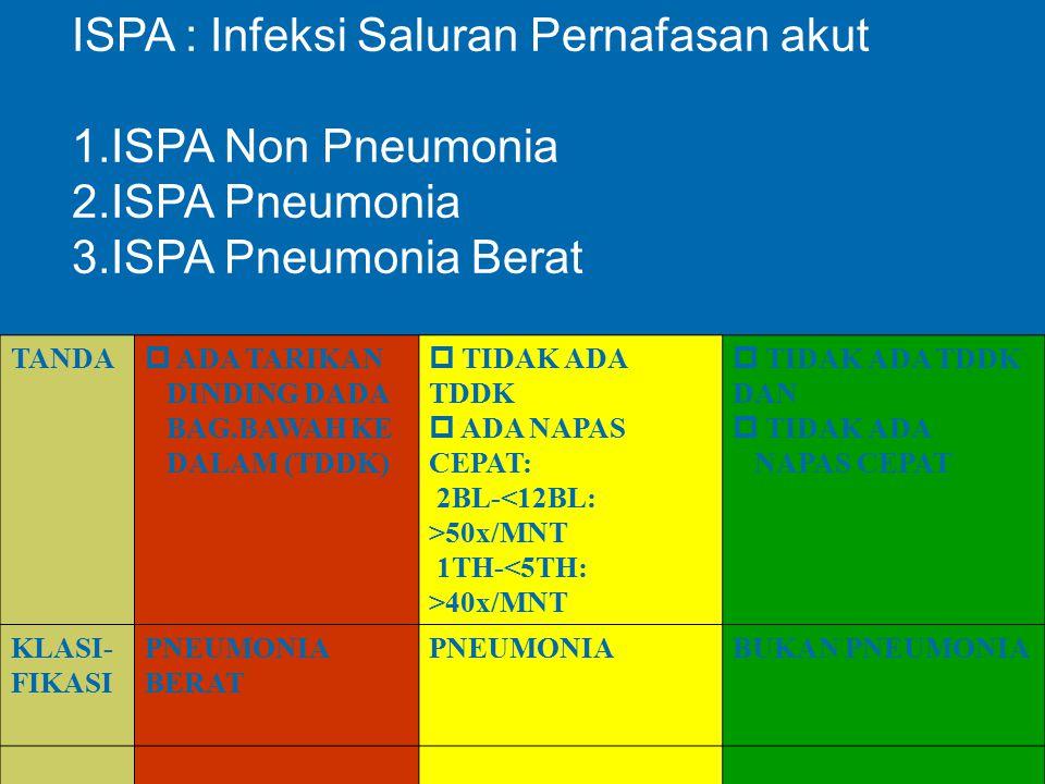 ISPA : Infeksi Saluran Pernafasan akut ISPA Non Pneumonia
