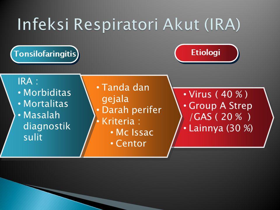 Infeksi Respiratori Akut (IRA)
