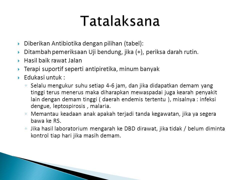 Tatalaksana Diberikan Antibiotika dengan pilihan (tabel):