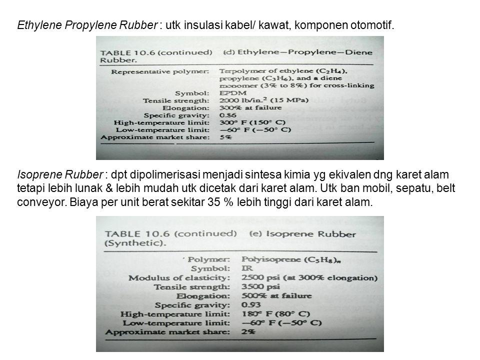Ethylene Propylene Rubber : utk insulasi kabel/ kawat, komponen otomotif.