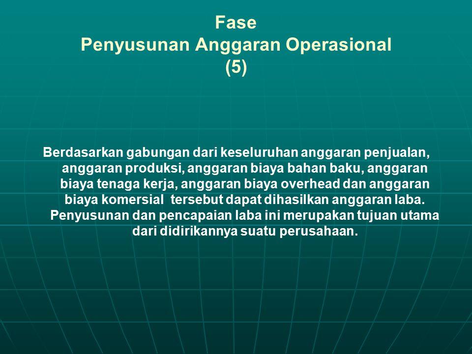 Fase Penyusunan Anggaran Operasional (5)