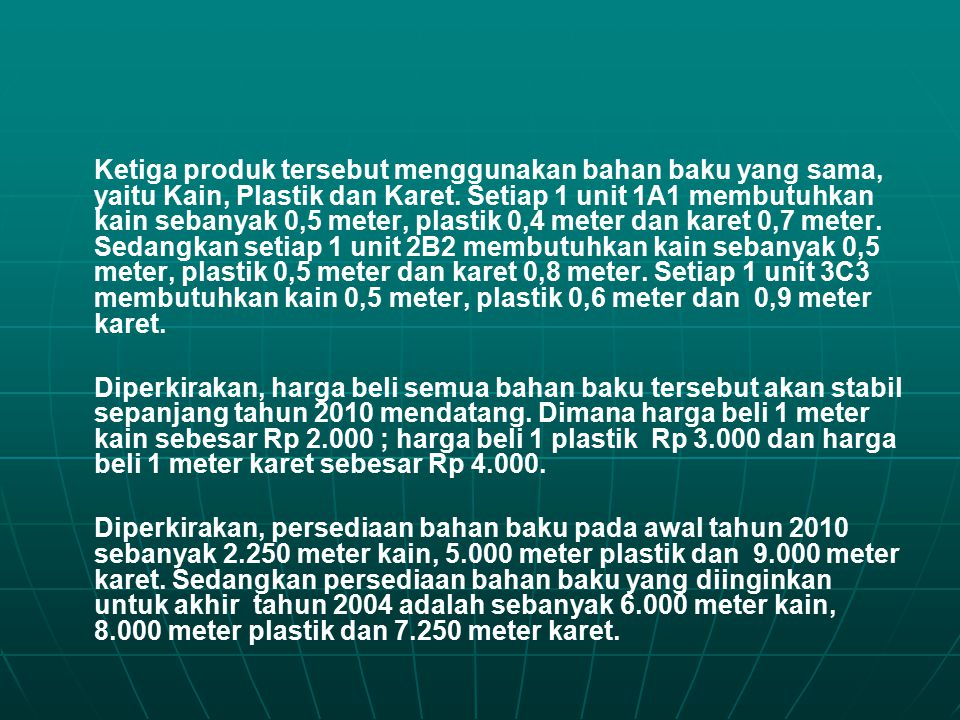 Ketiga produk tersebut menggunakan bahan baku yang sama, yaitu Kain, Plastik dan Karet. Setiap 1 unit 1A1 membutuhkan kain sebanyak 0,5 meter, plastik 0,4 meter dan karet 0,7 meter. Sedangkan setiap 1 unit 2B2 membutuhkan kain sebanyak 0,5 meter, plastik 0,5 meter dan karet 0,8 meter. Setiap 1 unit 3C3 membutuhkan kain 0,5 meter, plastik 0,6 meter dan 0,9 meter karet.