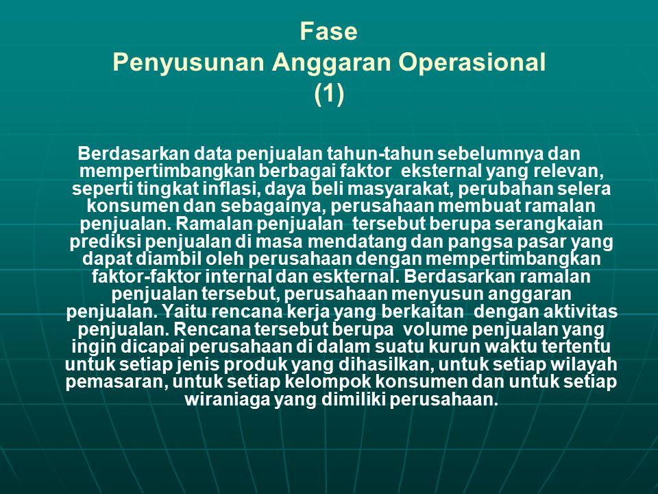 Fase Penyusunan Anggaran Operasional (1)