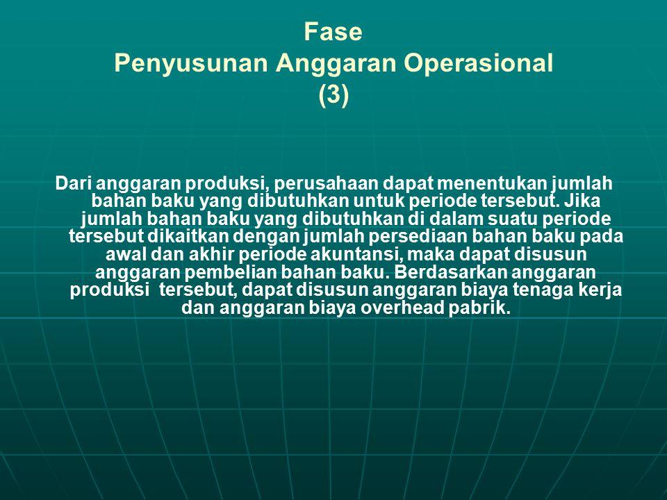 Fase Penyusunan Anggaran Operasional (3)