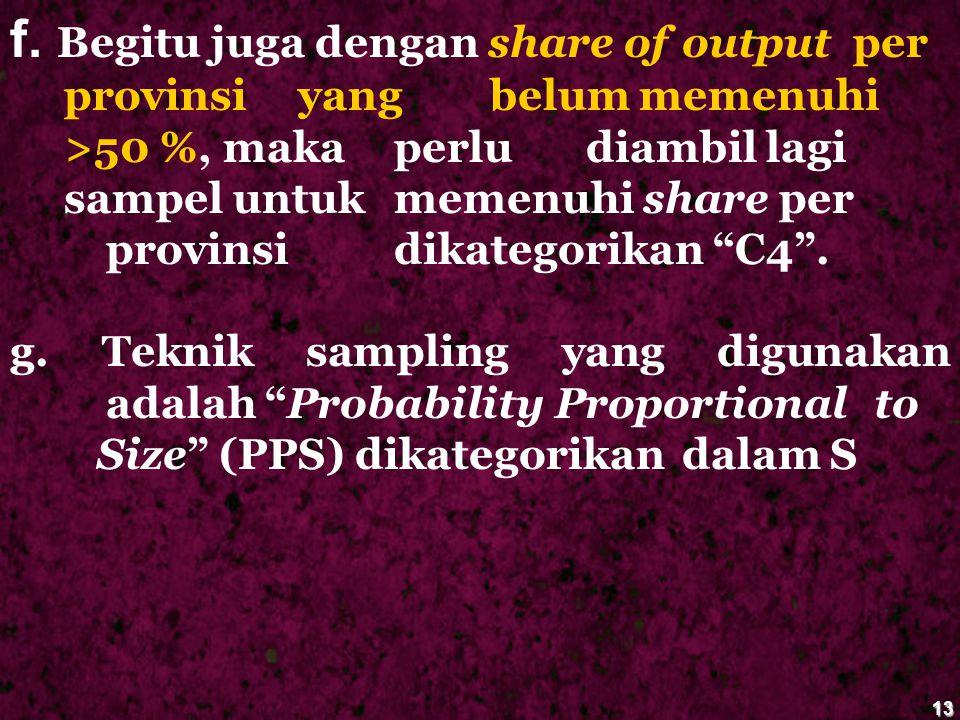 f. Begitu juga dengan share of output per