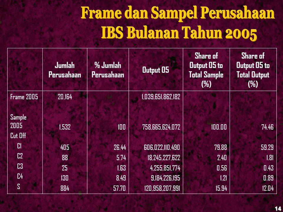 Frame dan Sampel Perusahaan IBS Bulanan Tahun 2005