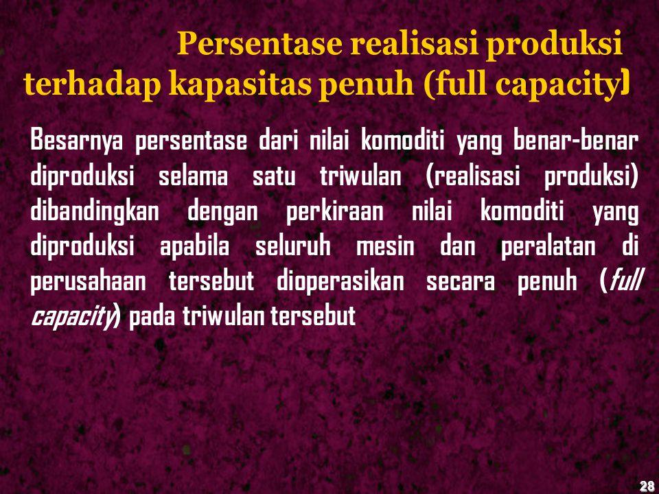 Persentase realisasi produksi terhadap kapasitas penuh (full capacity)