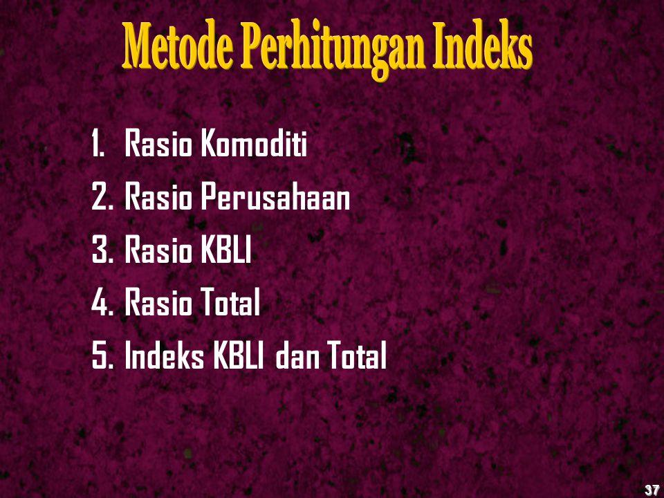 Metode Perhitungan Indeks