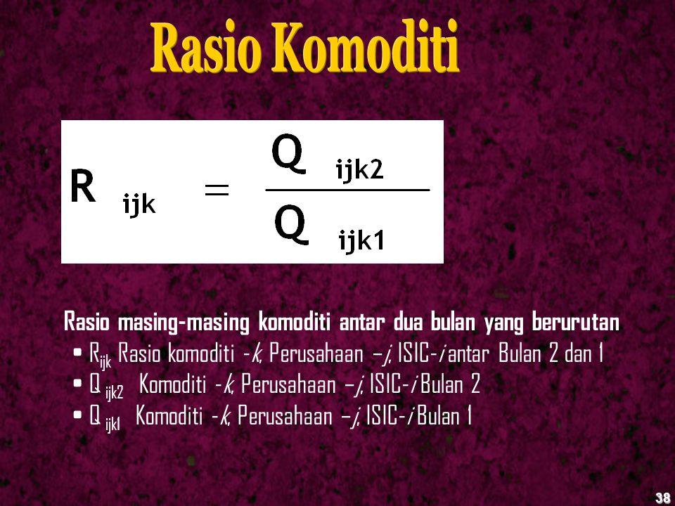Rasio Komoditi Rasio masing-masing komoditi antar dua bulan yang berurutan. Rijk Rasio komoditi -k, Perusahaan –j, ISIC-i antar Bulan 2 dan 1.