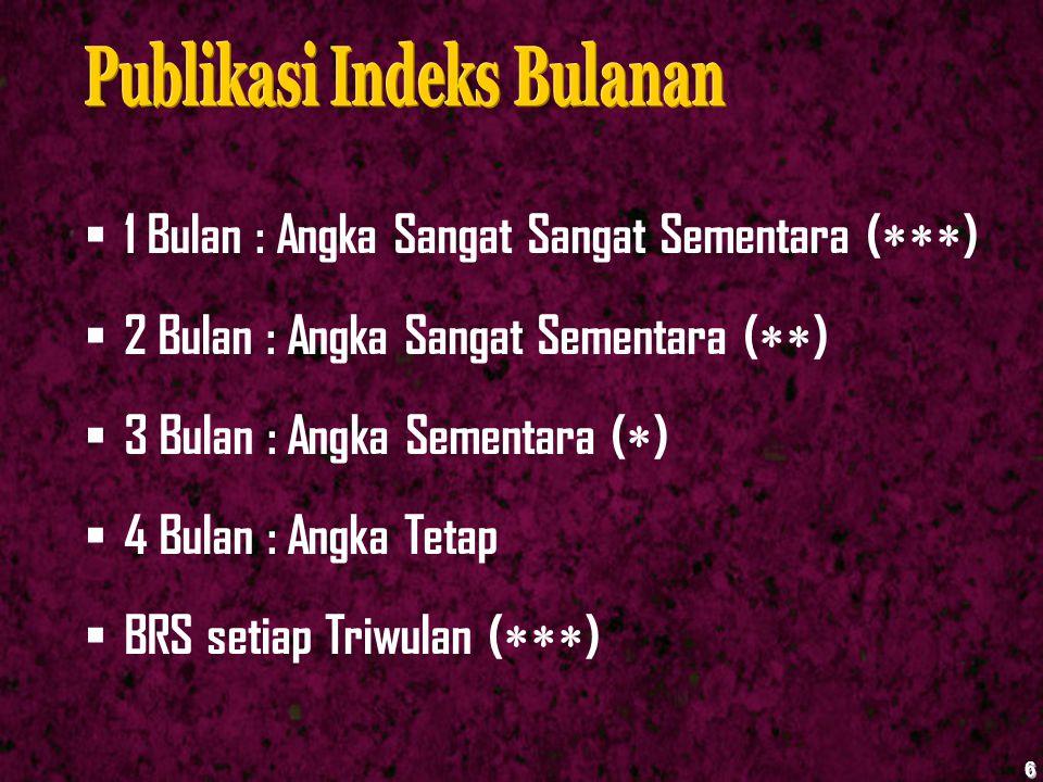 Publikasi Indeks Bulanan