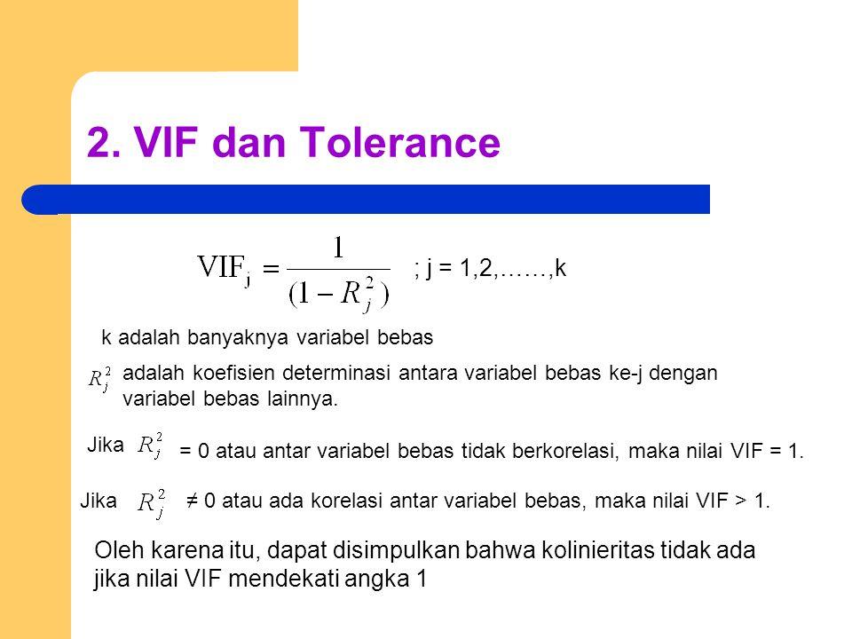 2. VIF dan Tolerance ; j = 1,2,……,k