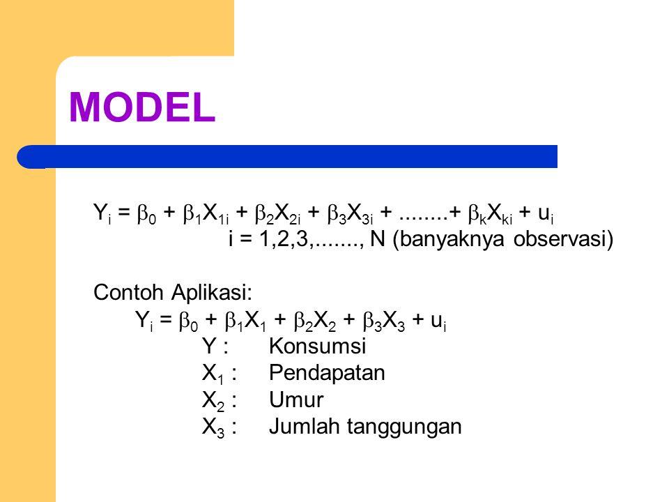 MODEL Yi = 0 + 1X1i + 2X2i + 3X3i + ........+ kXki + ui