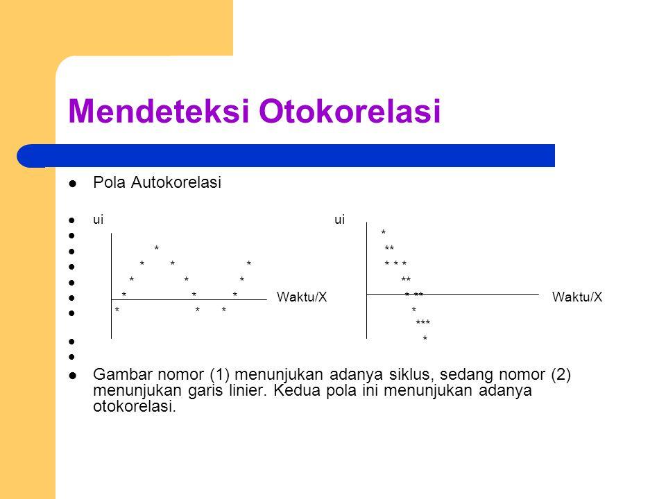 Mendeteksi Otokorelasi