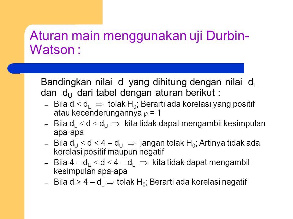 Aturan main menggunakan uji Durbin-Watson :