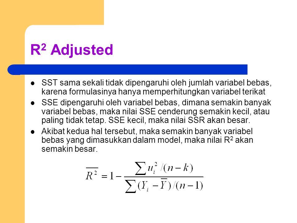 R2 Adjusted SST sama sekali tidak dipengaruhi oleh jumlah variabel bebas, karena formulasinya hanya memperhitungkan variabel terikat.