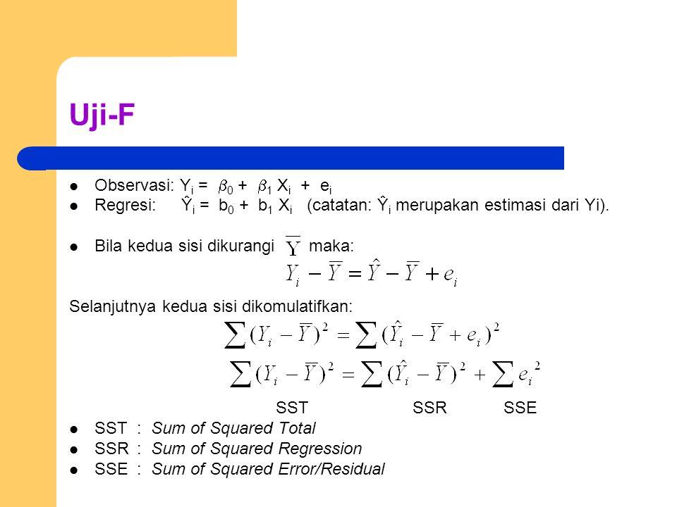Uji-F Observasi: Yi = 0 + 1 Xi + ei