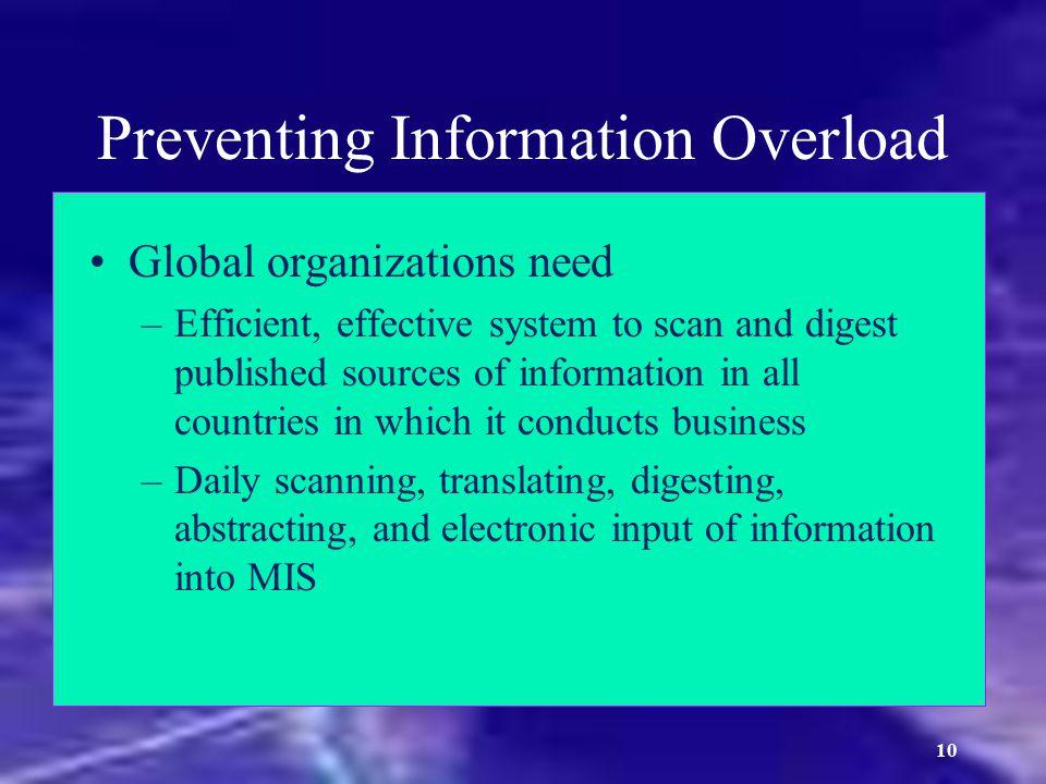 Preventing Information Overload