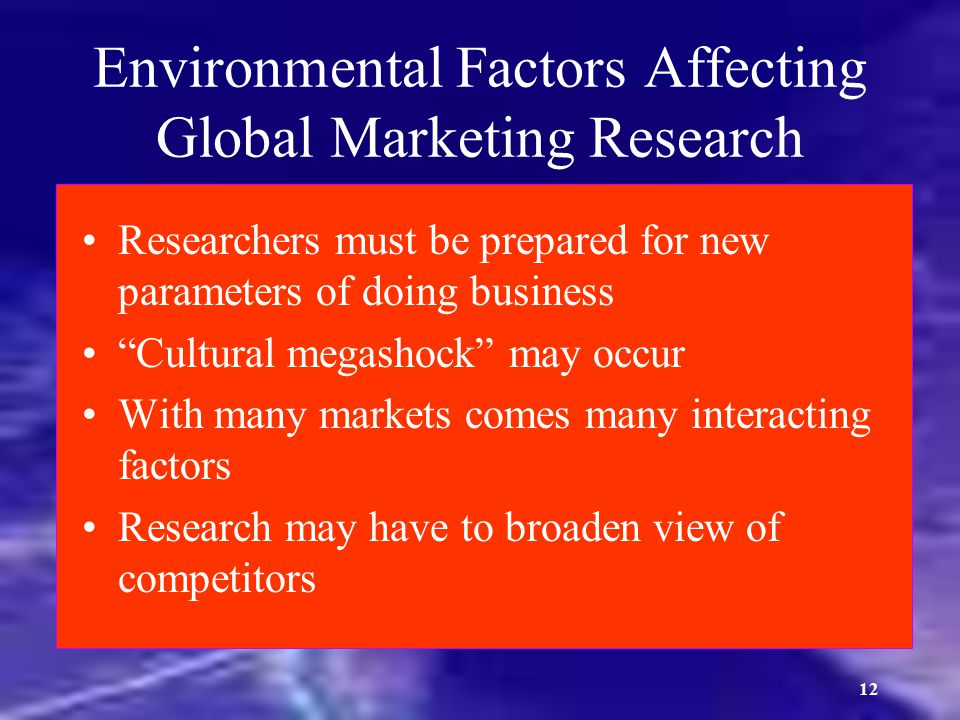 Environmental Factors Affecting Global Marketing Research