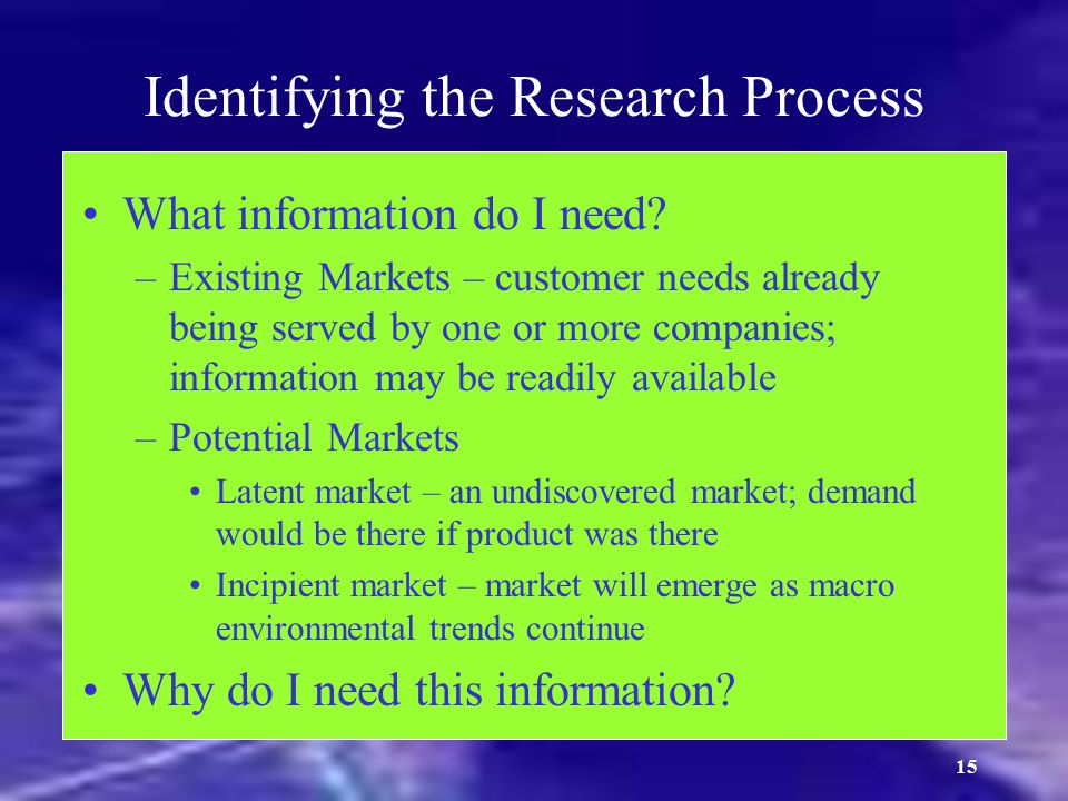 Identifying the Research Process