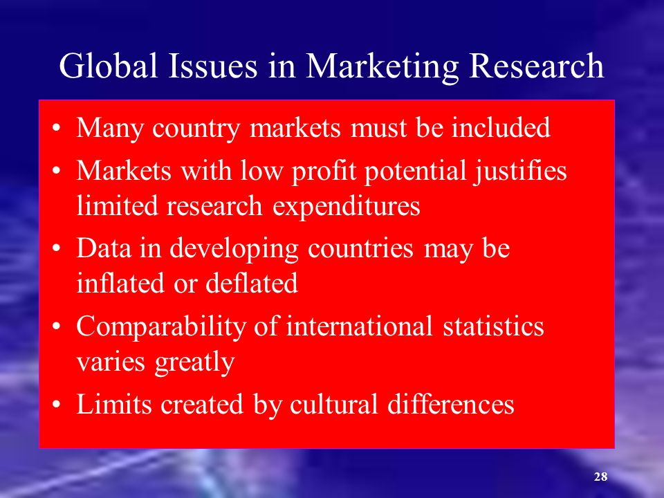Global Issues in Marketing Research