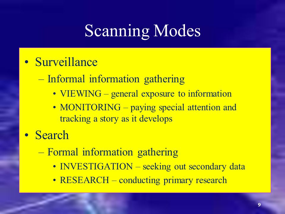 Scanning Modes Surveillance Search Informal information gathering