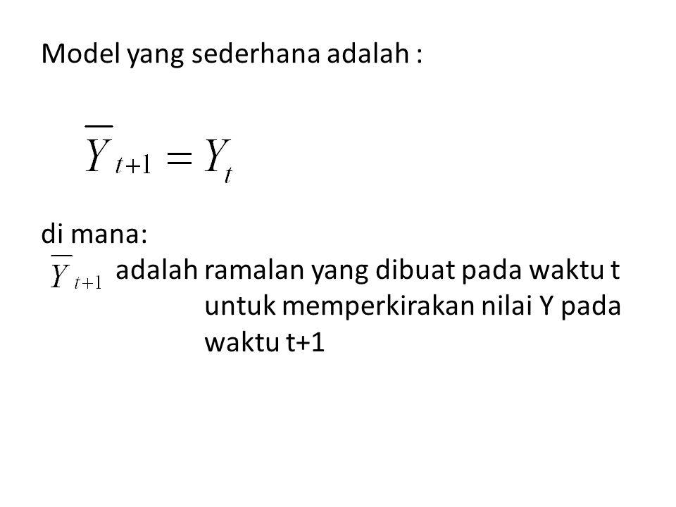 Model yang sederhana adalah : di mana: adalah ramalan yang dibuat pada waktu t untuk memperkirakan nilai Y pada waktu t+1