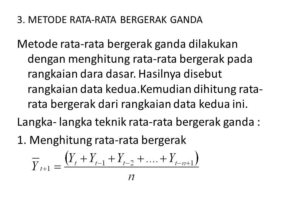 3. METODE RATA-RATA BERGERAK GANDA