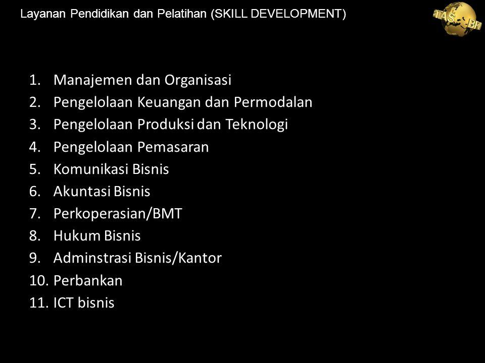 Manajemen dan Organisasi Pengelolaan Keuangan dan Permodalan