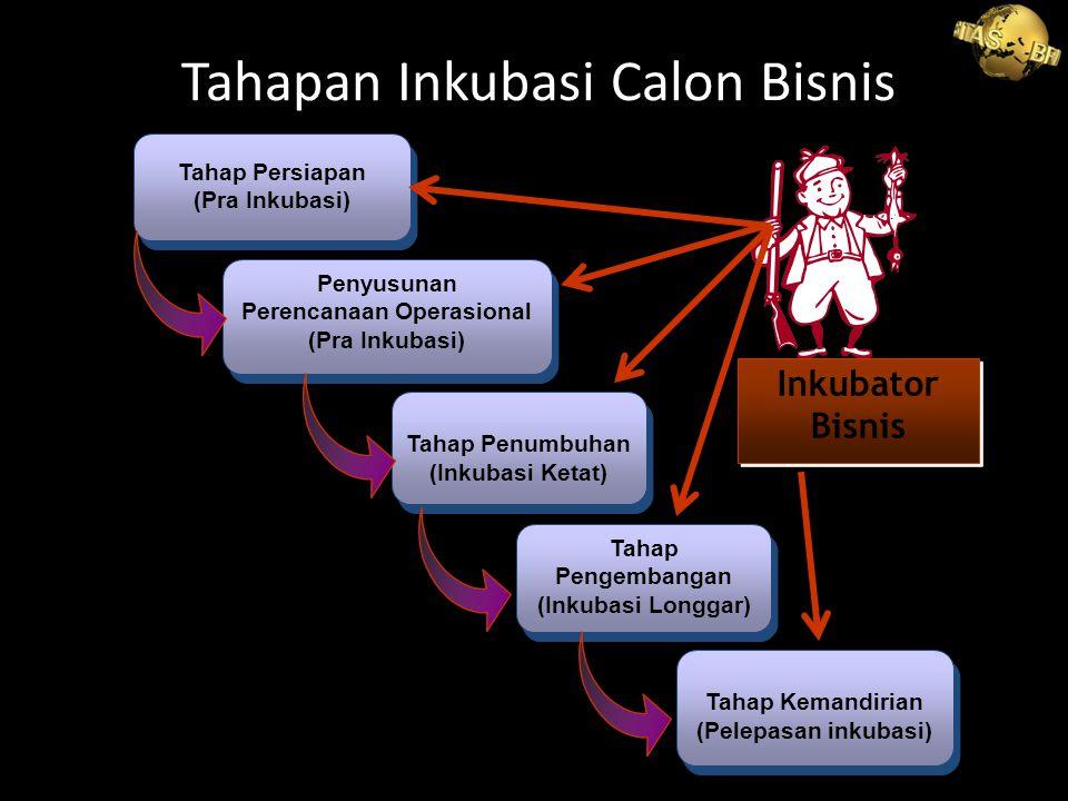 Tahapan Inkubasi Calon Bisnis