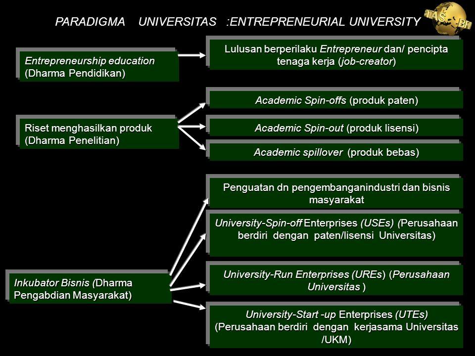 PARADIGMA UNIVERSITAS :ENTREPRENEURIAL UNIVERSITY