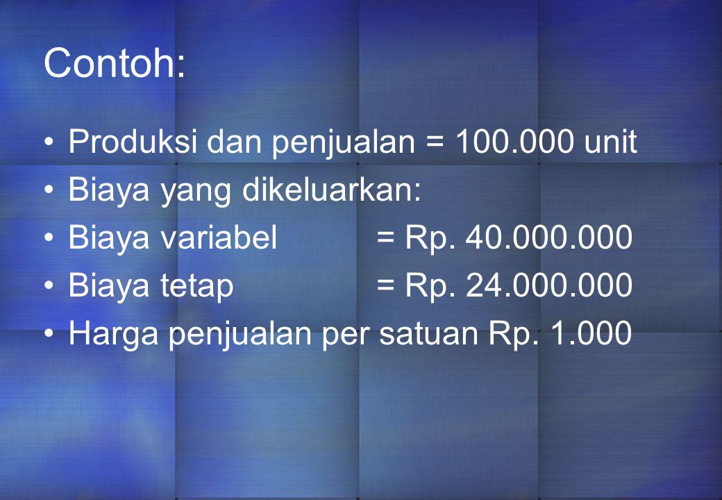 Contoh: Produksi dan penjualan = 100.000 unit Biaya yang dikeluarkan: