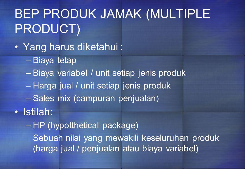 BEP PRODUK JAMAK (MULTIPLE PRODUCT)