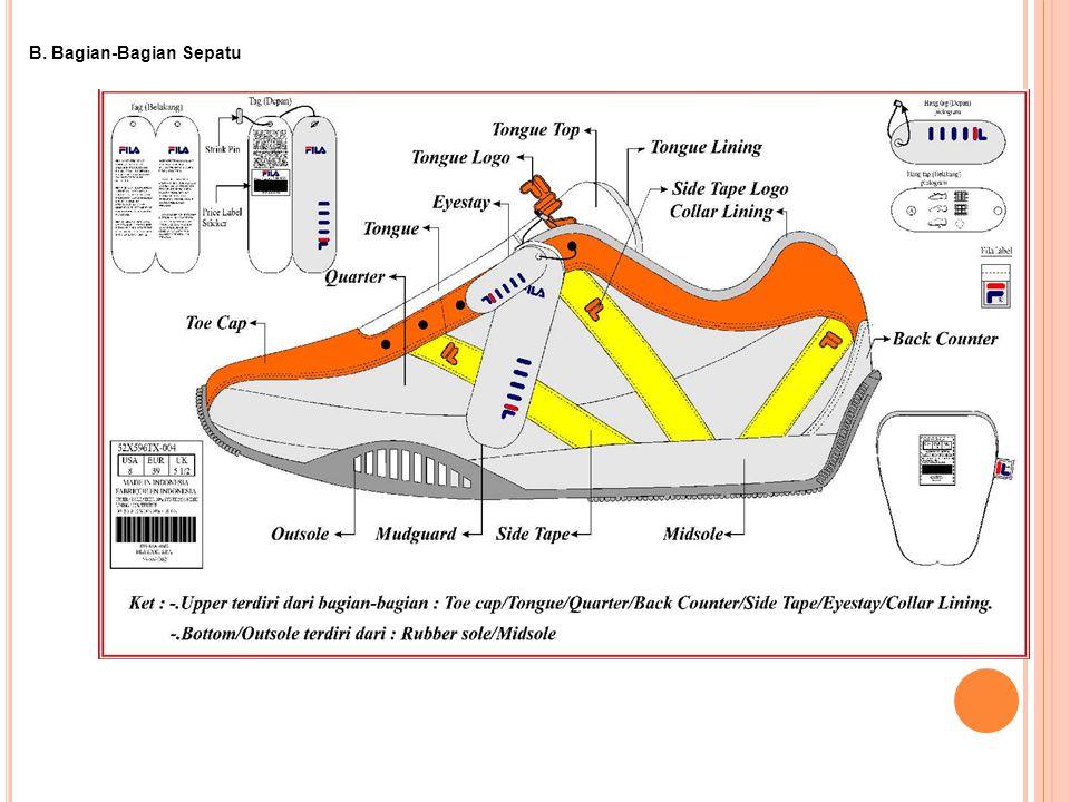 B. Bagian-Bagian Sepatu