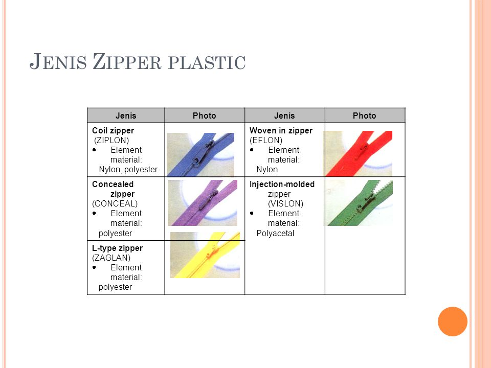Jenis Zipper plastic Jenis Photo Coil zipper (ZIPLON)