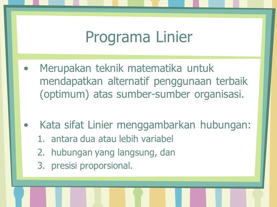 Programa Linier Merupakan teknik matematika untuk mendapatkan alternatif penggunaan terbaik (optimum) atas sumber-sumber organisasi.