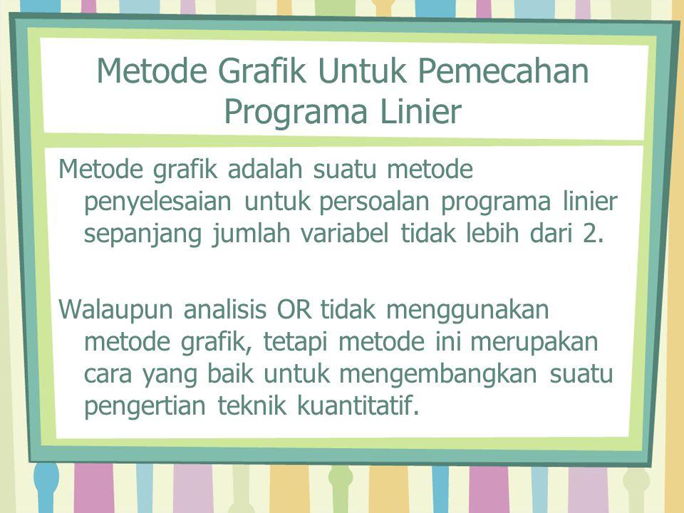 Metode Grafik Untuk Pemecahan Programa Linier