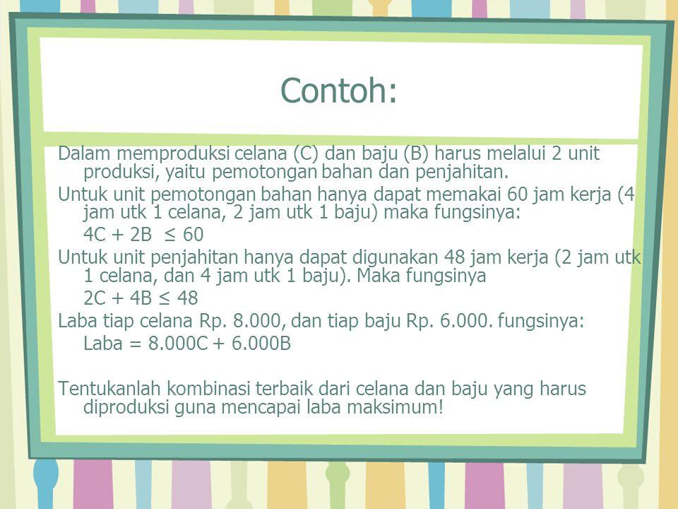 Contoh: Dalam memproduksi celana (C) dan baju (B) harus melalui 2 unit produksi, yaitu pemotongan bahan dan penjahitan.