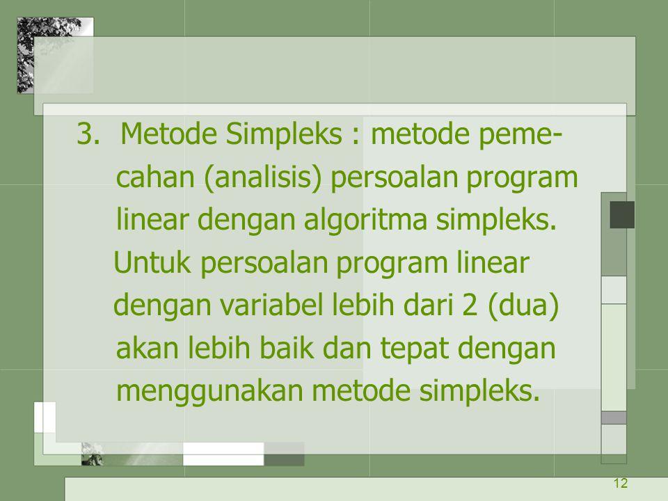 3. Metode Simpleks : metode peme-