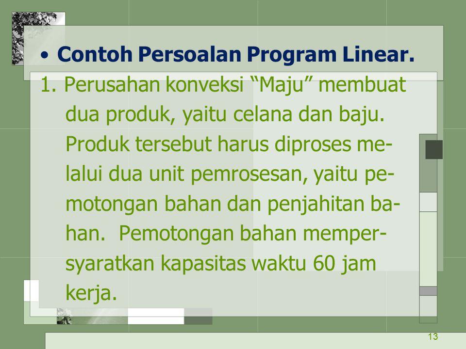 Contoh Persoalan Program Linear.