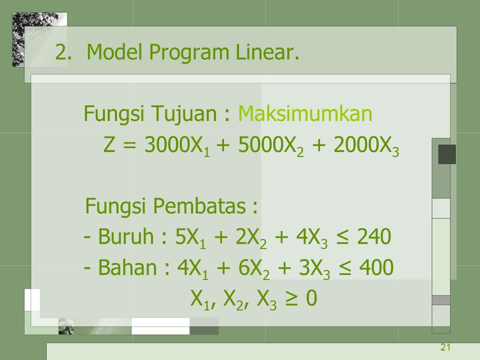 2. Model Program Linear. Fungsi Tujuan : Maksimumkan. Z = 3000X1 + 5000X2 + 2000X3. Fungsi Pembatas :