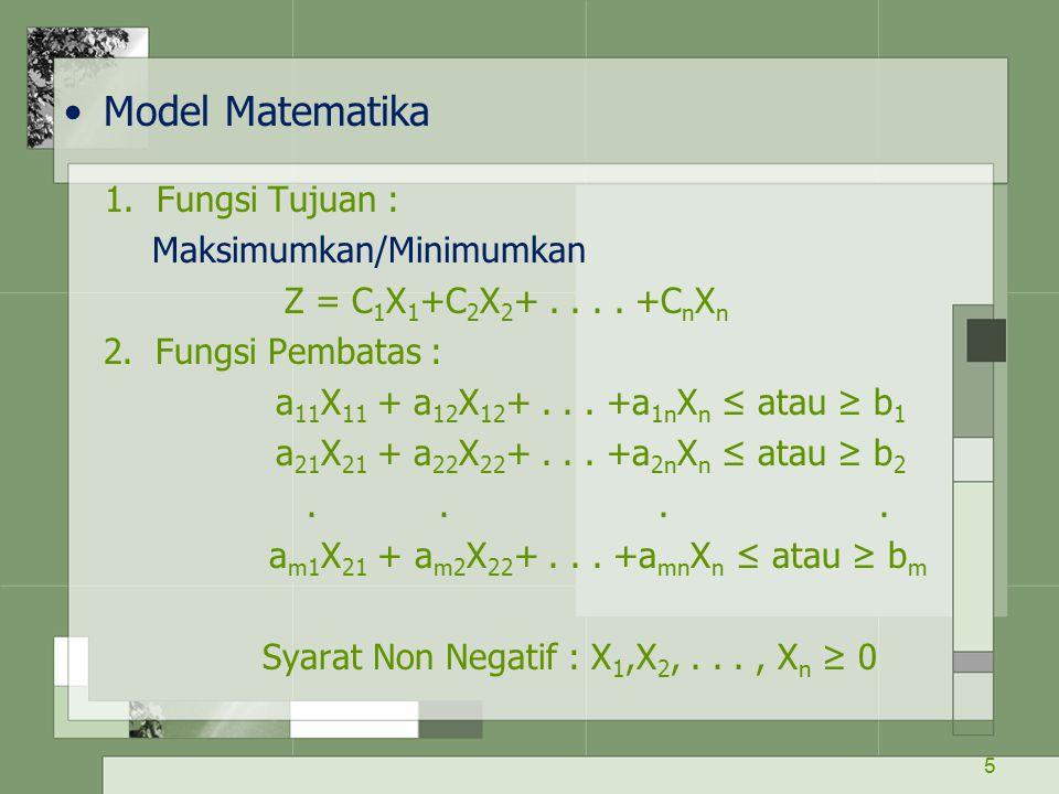 Model Matematika Maksimumkan/Minimumkan Z = C1X1+C2X2+ . . . . +CnXn