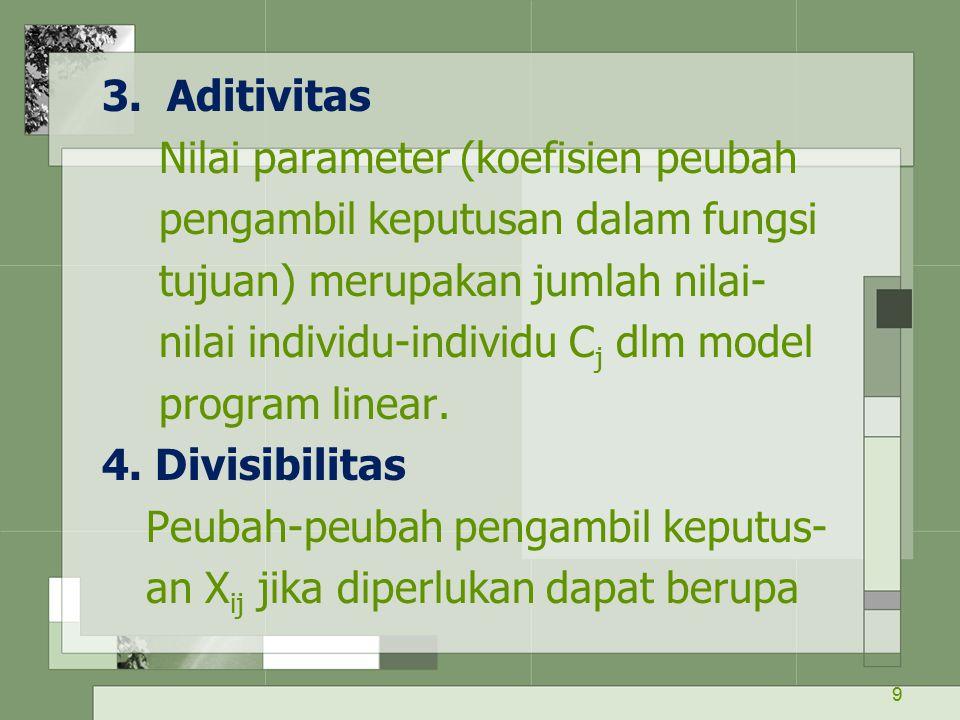 3. Aditivitas Nilai parameter (koefisien peubah. pengambil keputusan dalam fungsi. tujuan) merupakan jumlah nilai-