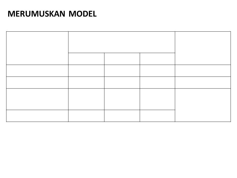 MERUMUSKAN MODEL